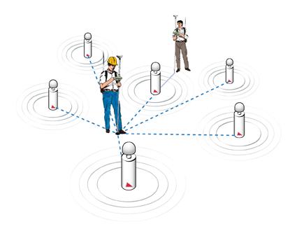 Количество постоянно действующих базовых спутниковых приемников в сети может быть различным.